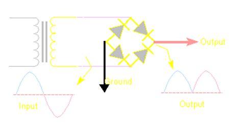 Charging System Basics
