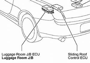 Howtorepairguide Com  2005 Lexus Sc430  Retractable Hard Top Will Not Come Down And Trunk Will