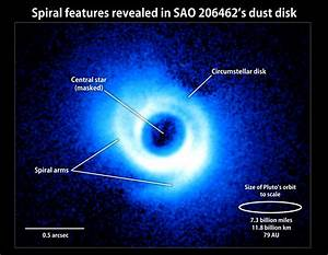 NASA - Spiral Arms Point to Possible Planets in a Star's ...