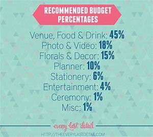 17 best images about wedding tips truths on pinterest With wedding budget percentages