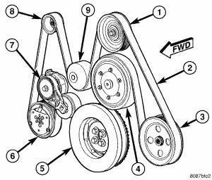 frontera 22 diesel fan belt diagram fixya With ford repair professionals 2005 dodge ram drive belt routing diagrams
