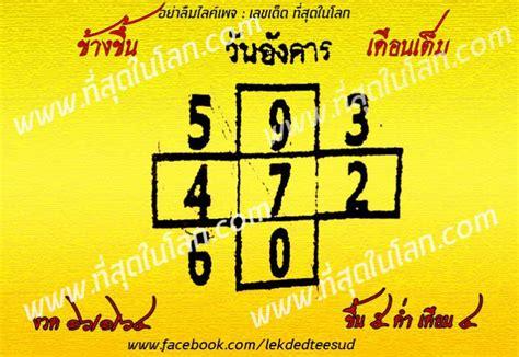 เลขเด็ด ยายตุ้ม สูตรพารวย งวด 2/5/64; หวยเด็ด 16/2/64 เลขเด็ด 16 กุมภาพันธ์ 2564 ถูกตรงๆ ให้ได้ ...