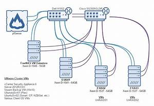 Network Setup Of New Server  Diagram