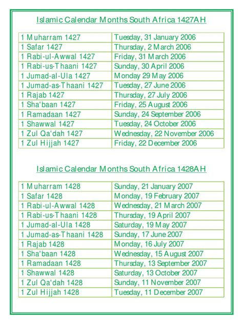 islamic calendar months   islamic branches
