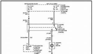 28 Jeep Cherokee Wiring Diagram
