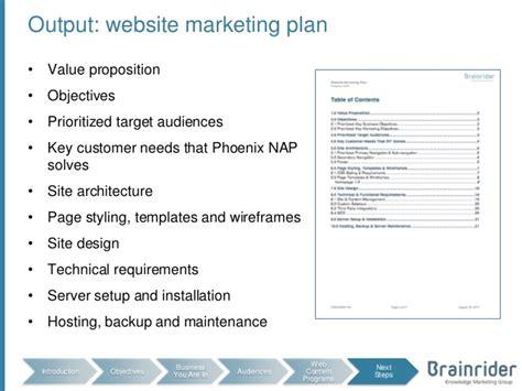 lead generation marketing plan template b2b content website lead generation planning workshop