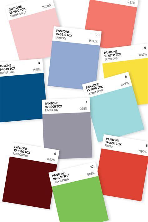 Trendfarbe 2016 Pantone by Novita Pantone 2016 I Murri Murr