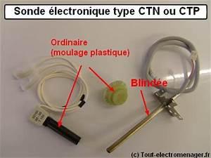 Tester Sonde Temperature : comment tester une sonde de temp rature frigo ~ Medecine-chirurgie-esthetiques.com Avis de Voitures