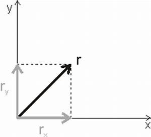 Vektor Länge Berechnen : ort und orts nderung chemgapedia ~ Themetempest.com Abrechnung