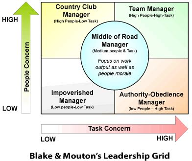educational leadership realities educational