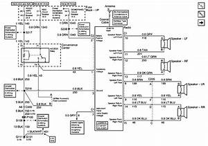 2003 Gmc Yukon Xl Wiring Diagram