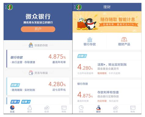 We Banc by How To Wechat S Transfer Limit Webank China Channel