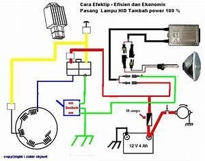 Solusi Battery  Cara Gratis Modifikasi Kiprok Standar To Unlimited