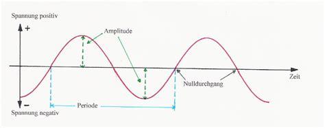 unterschied wechselstrom gleichstrom gleichstrom zu wechselstrom lichtschalter beschriftung
