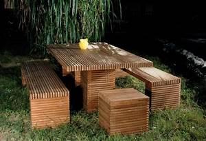 Salon Exterieur En Bois : salon de jardin comment choisir le mat riau du mobilier ~ Premium-room.com Idées de Décoration