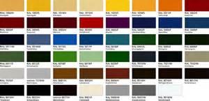 wohnideen schlafzimmer rot 2 wandfarbe farbpalette obi speyeder net verschiedene ideen für die raumgestaltung inspiration