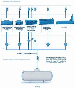 Chauffage Eco Electrique Rothelec Prix : installation climatisation gainable prix radiateur ~ Zukunftsfamilie.com Idées de Décoration