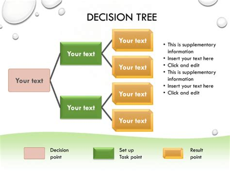 decision tree templates formats examples  word excel