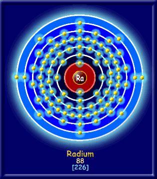Diagram Of Radium by Basic Information Radium