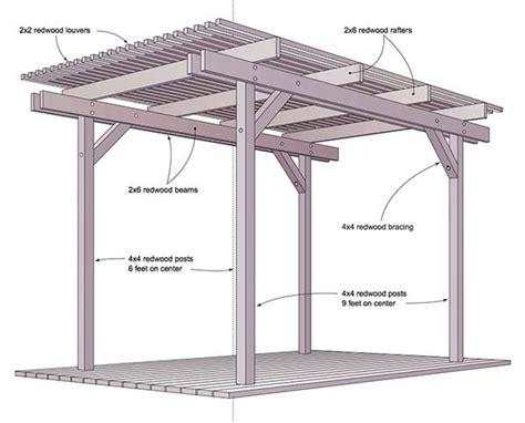 51 diy pergola plans ideas you can build in your garden