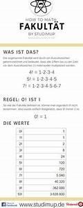 Abitur Schnitt Berechnen : die besten 25 geometrie ideen auf pinterest geometrie kunst heilige geometrie und heilige ~ Themetempest.com Abrechnung