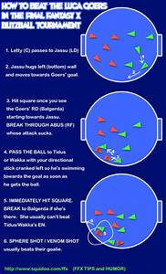 How To Win The Blitzball Tournament In Final Fantasy X
