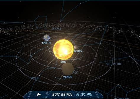 4 Best Online Solar System Simulator For Planet Orbits