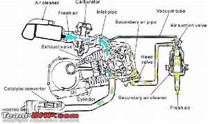Engine Diagram Of Honda Activa  Honda  Wiring Diagrams