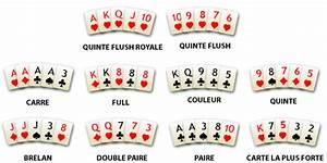 Poker Hands Francais