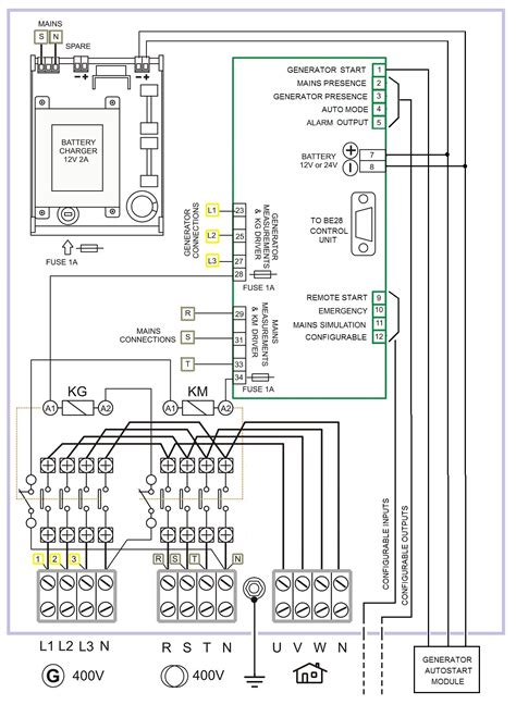 automatic transfer switch diagram generator controller