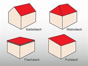 Granitsäule 250 Cm : gartenhaus dach decken dachpappe das gartenhaus mit dachpappe decken wo liegen die kosten ~ Frokenaadalensverden.com Haus und Dekorationen