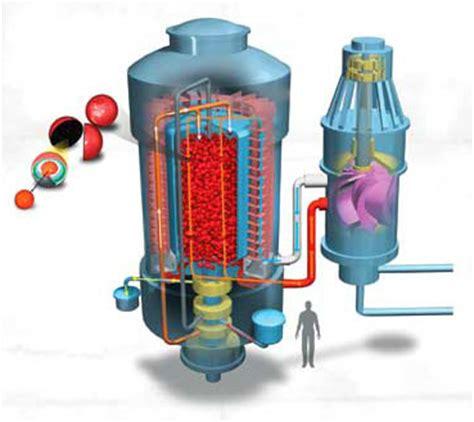 Ядерный реактор ядерная энергетика экологические проблемы работы атомных электростанций wiki 2