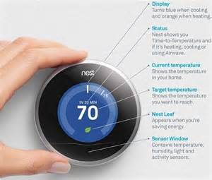 Is Installing Nest Thermostat Compatible With Your Home