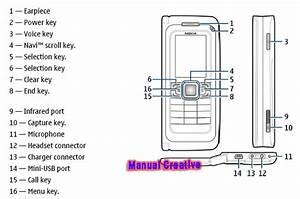 Manual Centre  Nokia E90 Communicator Manual User Guide