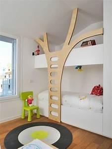 Lit Voiture Ikea : le lit mezzanine ou le lit superspos quelle variante ~ Teatrodelosmanantiales.com Idées de Décoration