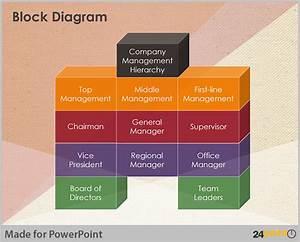 Use Block Diagrams To Present Business Scenarios On