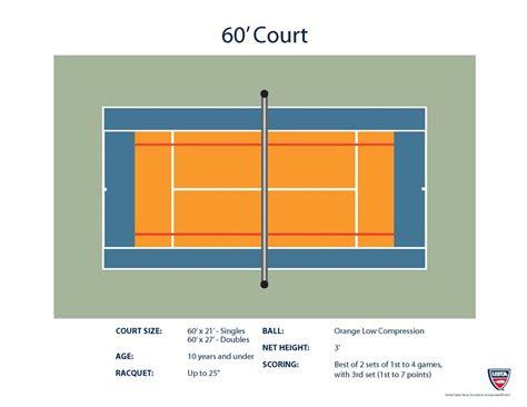 half court tennis court dimensions 10u youth progression pathway usta southeast michigan