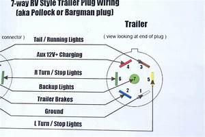 Wiring Diagram For Gooseneck Trailer