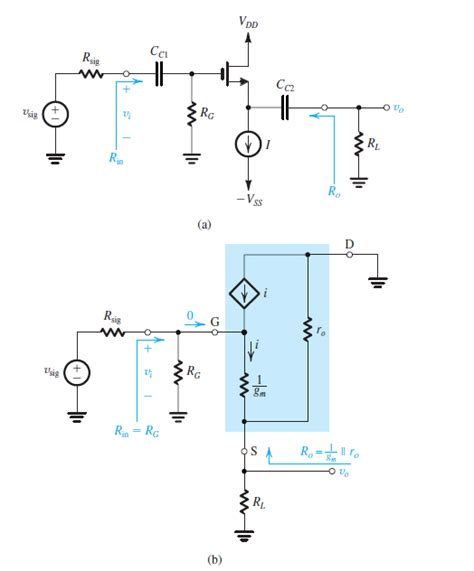Transistors Finding Output Resistance Electrical