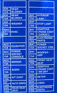 Nissan Altima 2001 Engine Fuse Box  Block Circuit Breaker Diagram