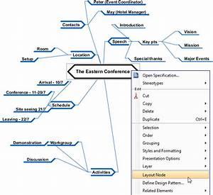 Layout Nodes And Diagram In Visual Paradigm