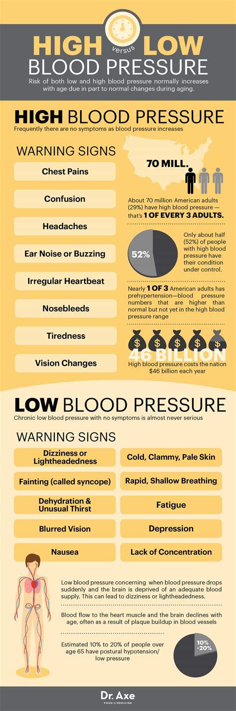 high blood pressure symptoms  natural prevention