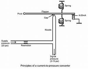 I P Converter Circuit Diagram