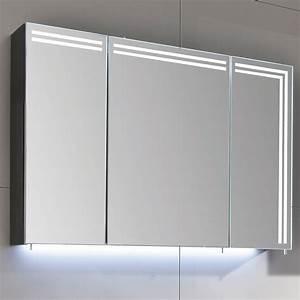 Armoire De Toilette But : armoires de toilette meubles de salle de bains ~ Dailycaller-alerts.com Idées de Décoration
