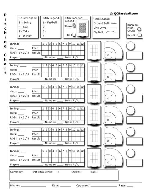 baseball pitching chart template pitching chart
