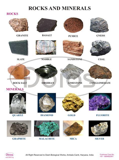 Dbios Rocks And Minerals Digitally Printed Wall Poster Educational Charts Ebay