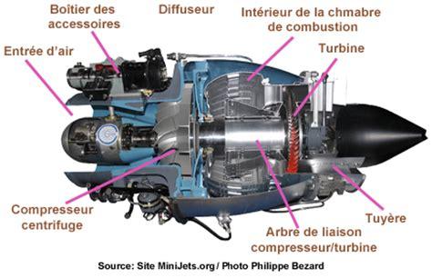 chambre de pousse le principe de fonctionnement d 39 une turbine