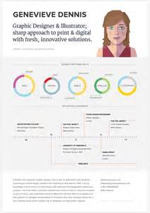 curriculum vitae for graphic designers kania robertus creative resume