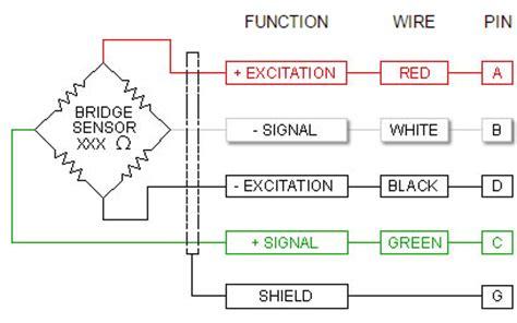 mdb series ultra precision mini load cells