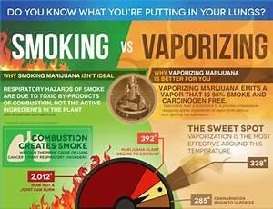 vaporizing weed pen